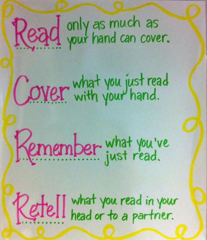 Read, cover, remember, tell revision technique