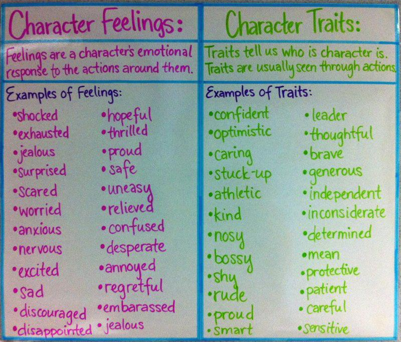 Nc Teacher Stuff Anchor Charts For Character Traitstraits Vs Emotions