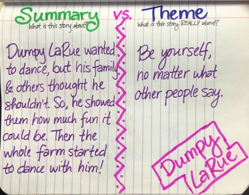 Summary vs. Theme: Dumpy LaRue