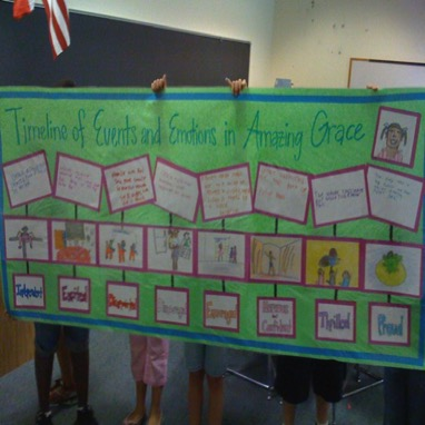 3rd Grade Class Reading Timeline