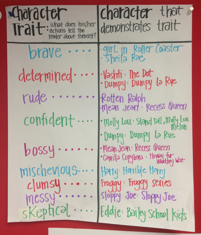 2nd grade character traits common character traits | my blog
