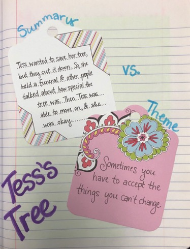 Summary vs. Theme: Tess's Tree